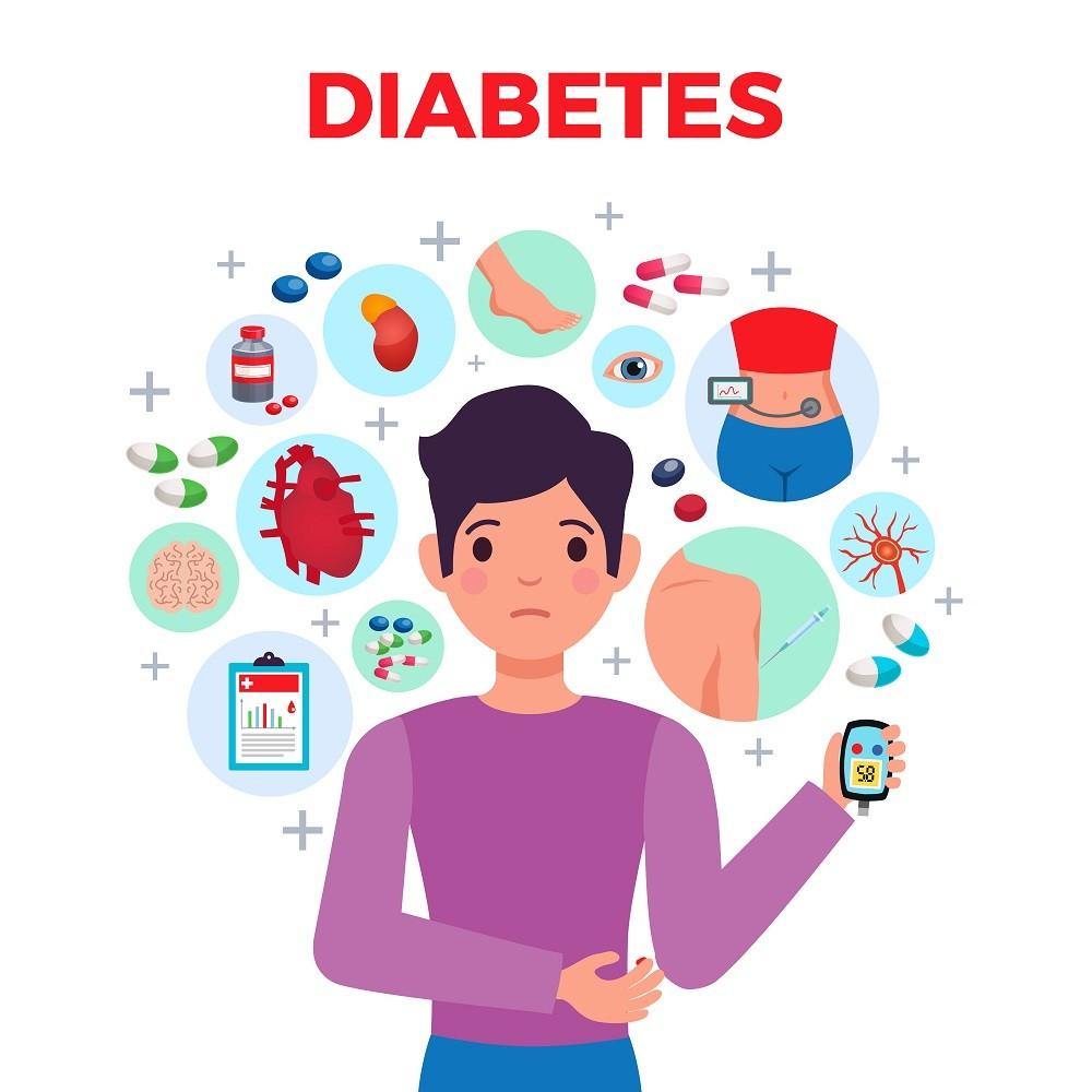 posibilidades de síntomas de diabetes hereditaria